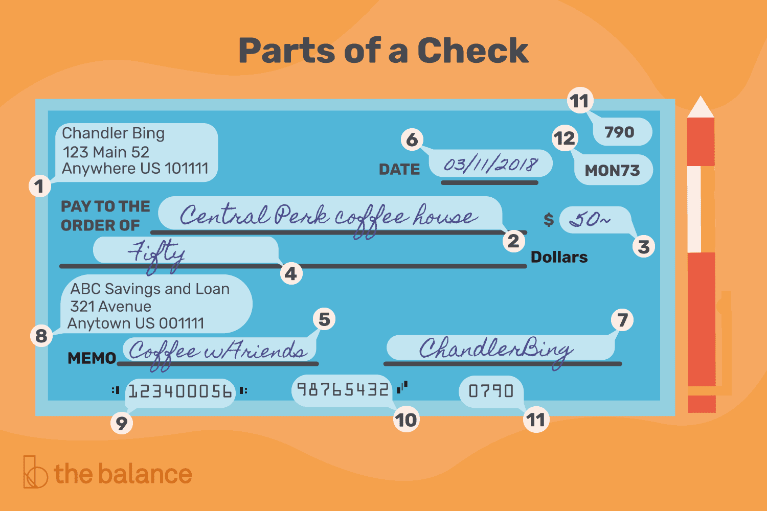 Parts Of A Check And Where To Find Information