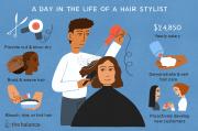 hair stylist - job description