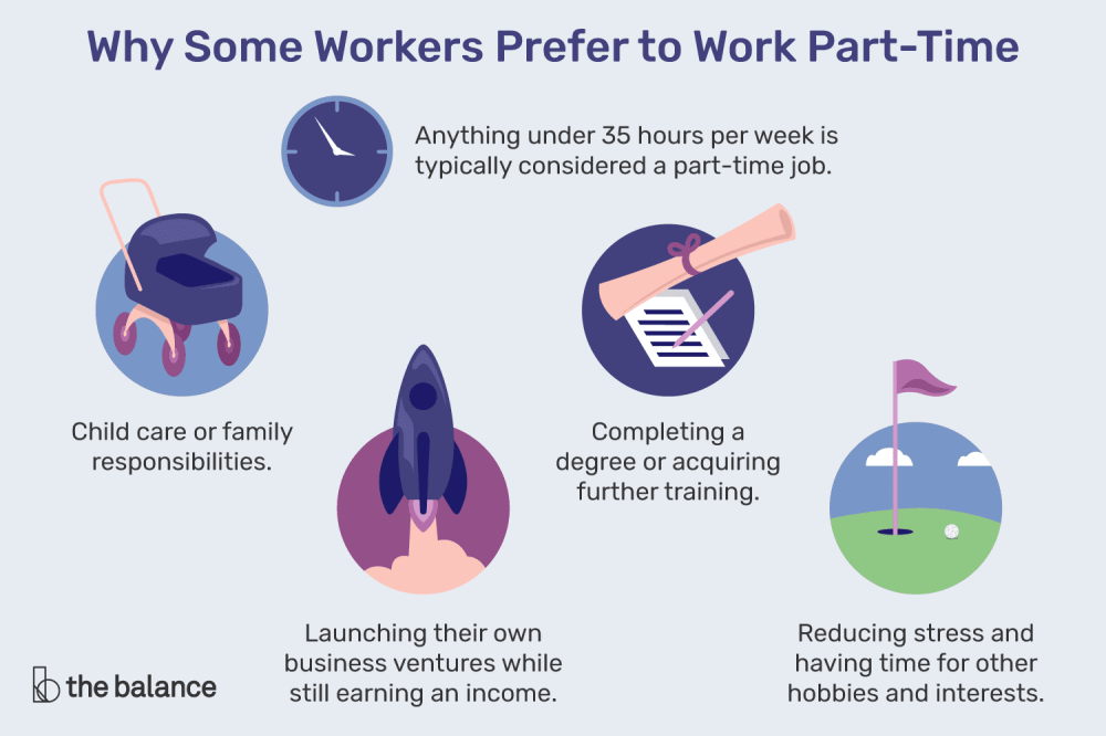 medium resolution of part time work infographic