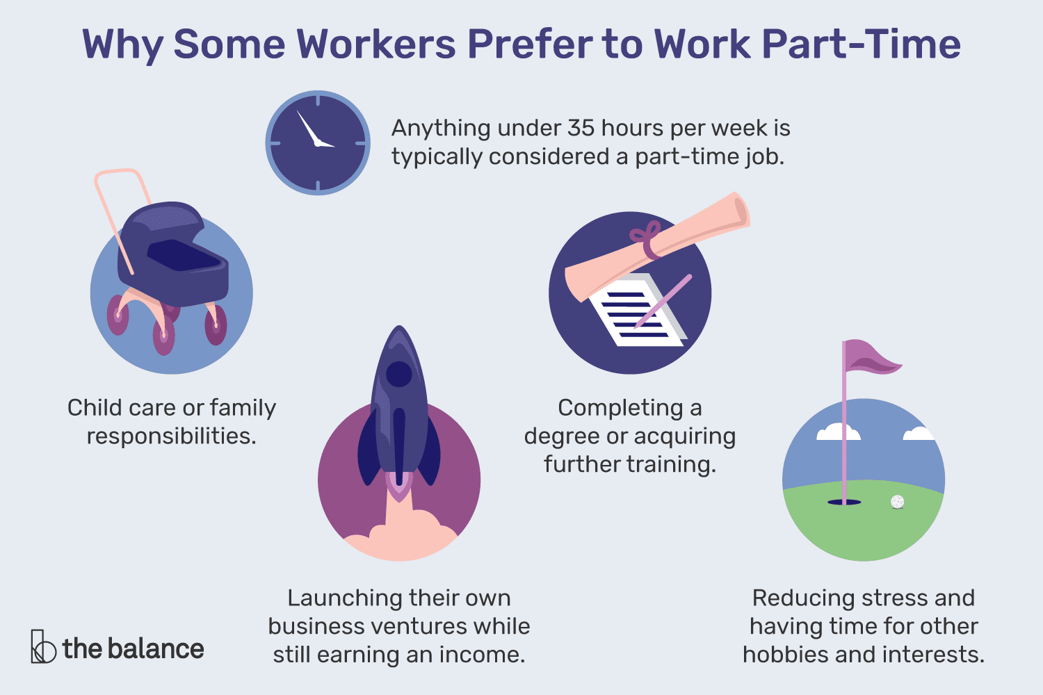 hight resolution of part time work infographic