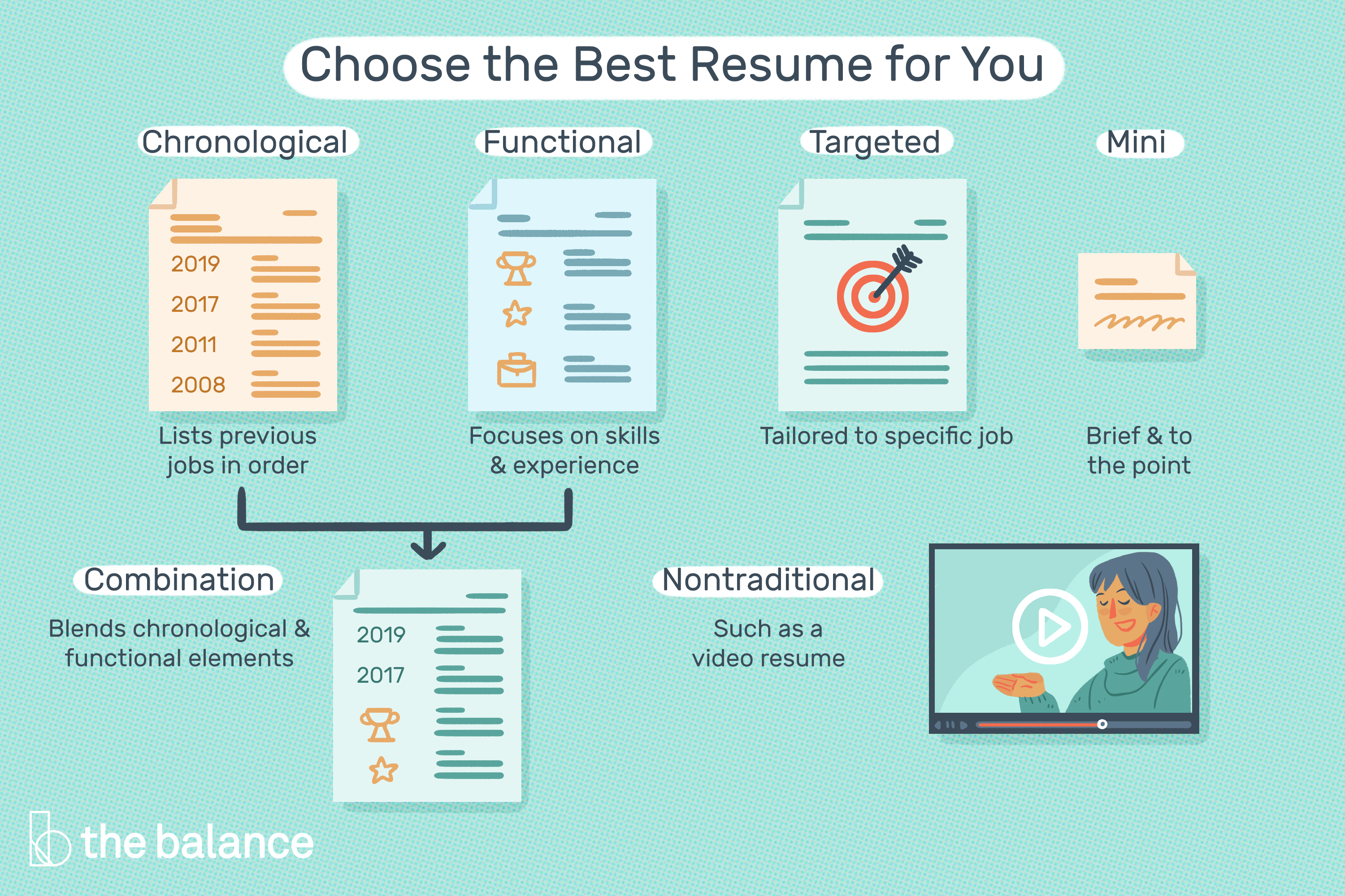 Profile details into the resume builder to automatically fill the blanks. Best Resume Examples Listed By Type And Job