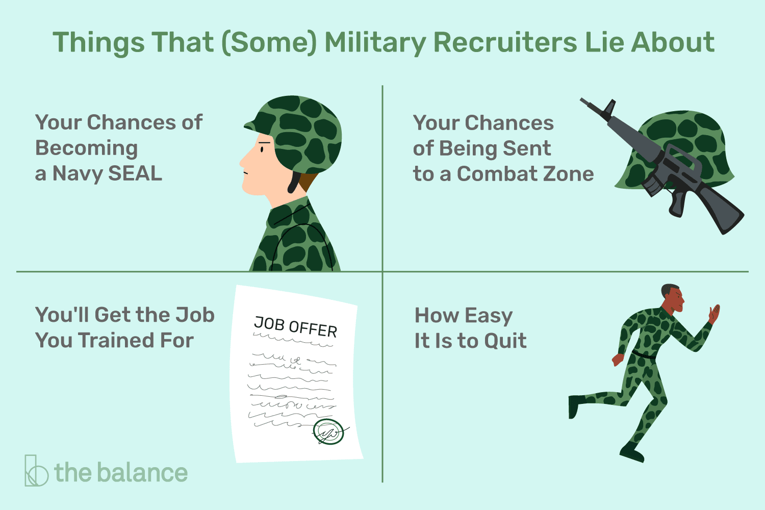 when military recruiting goes