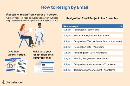 small resolution of email writing grammar please see below mail