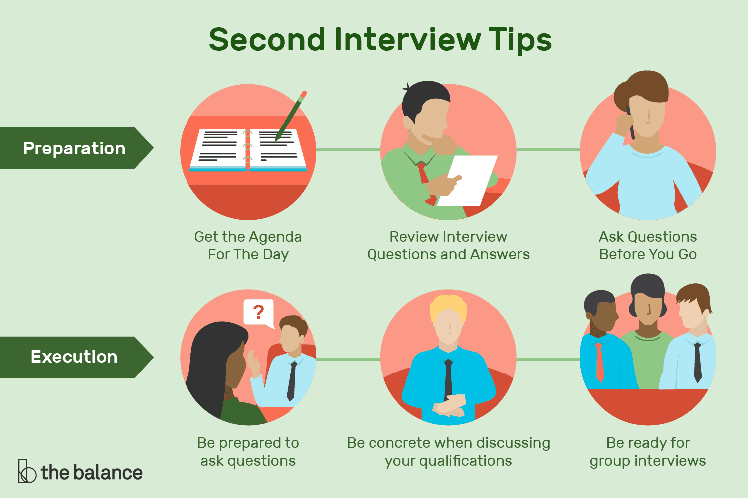 Tips For Acing A Second Interview Imdiversity