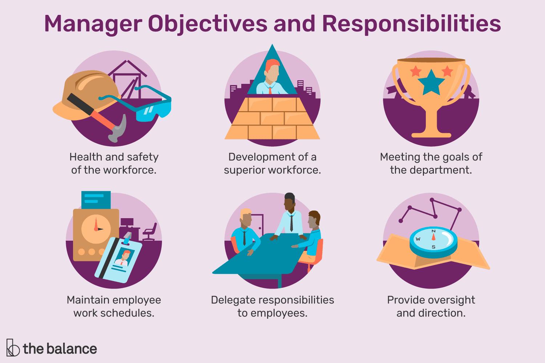 Sample Job Description For A Manager
