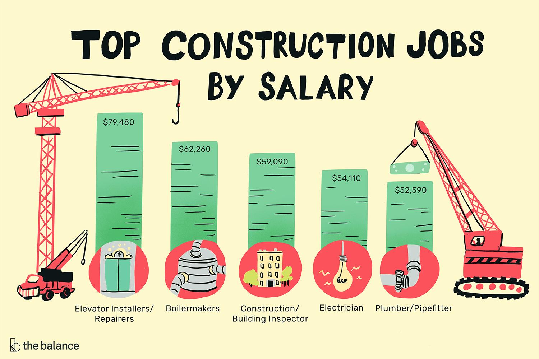 The Top 12 Best Construction Jobs