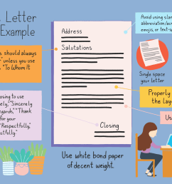 business letter layout example 2059703 v1 5bc4be9bc9e77c0051f08640 png [ 1500 x 1000 Pixel ]