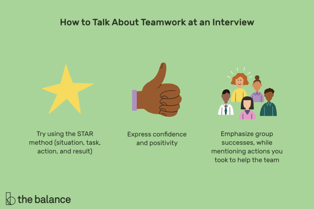 Tips for Sharing Examples of Teamwork at an Interview