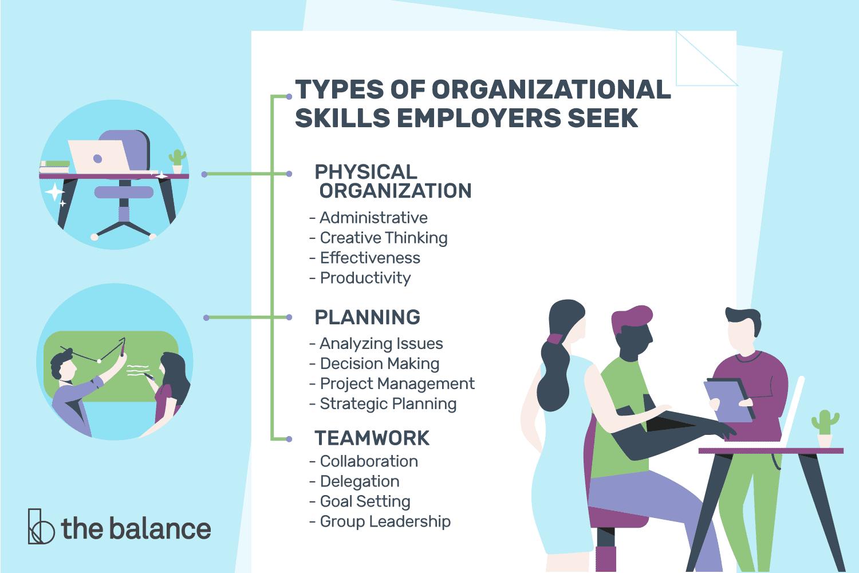 examples of organizational skills