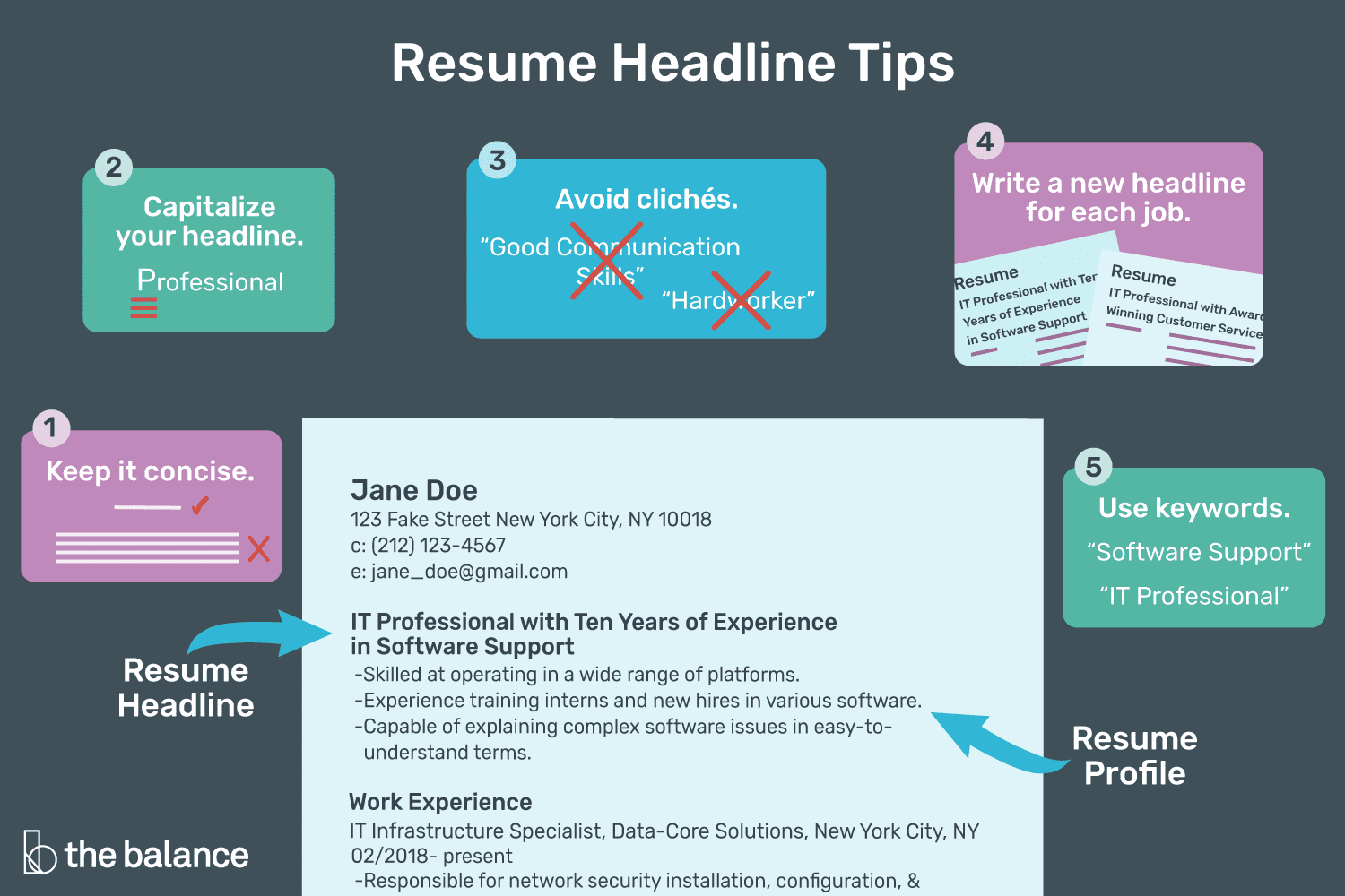 Resume Headlines Examples
