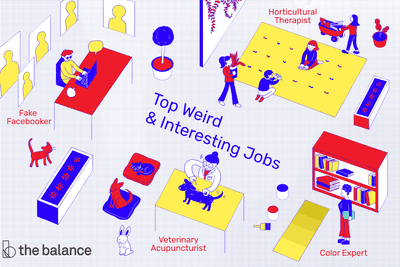 top 15 interesting unique