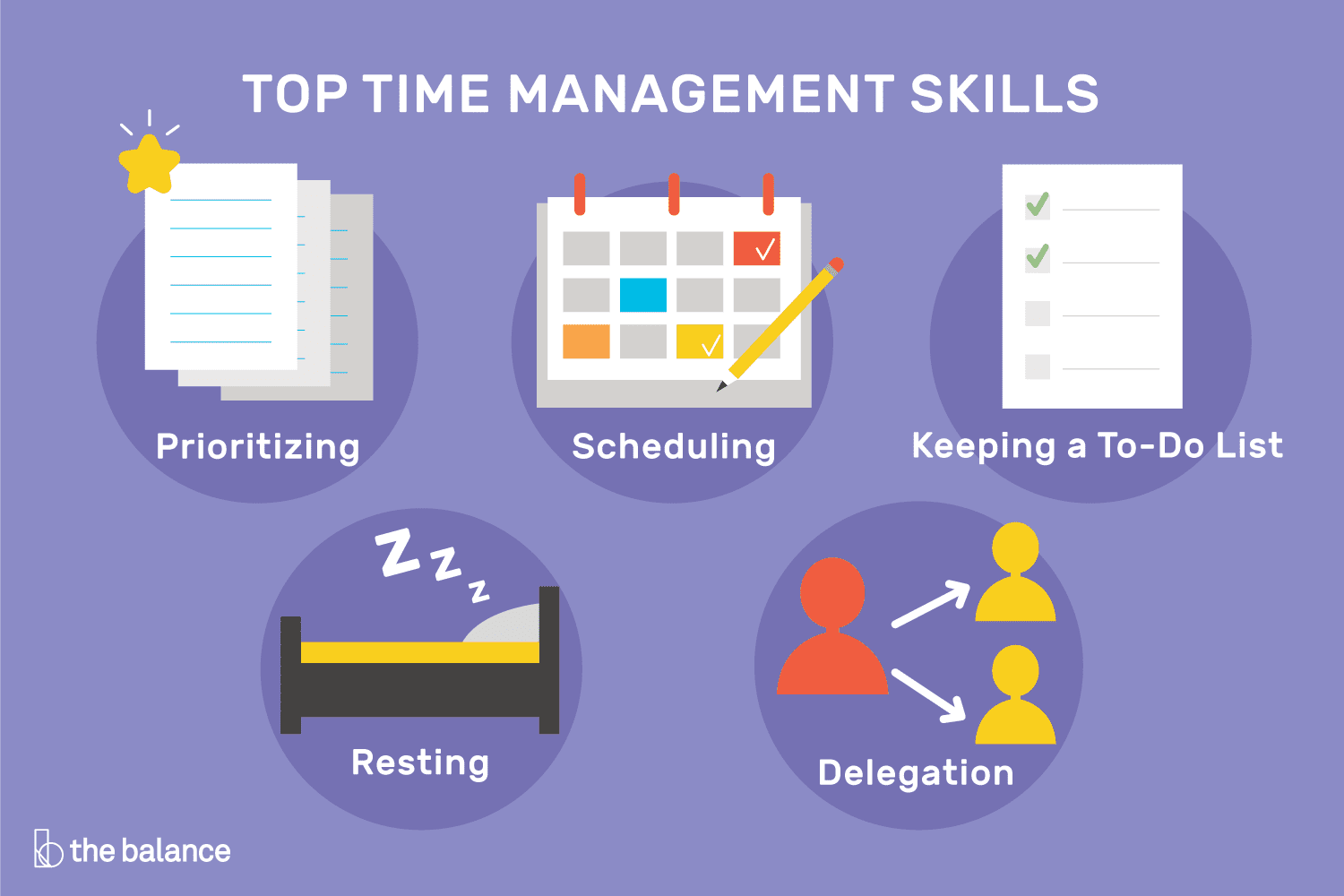 important time management skills