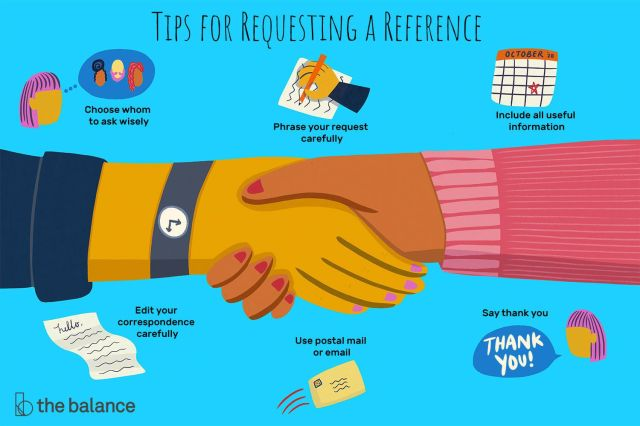 How to Ask Someone To Be a Reference With Letter Examples