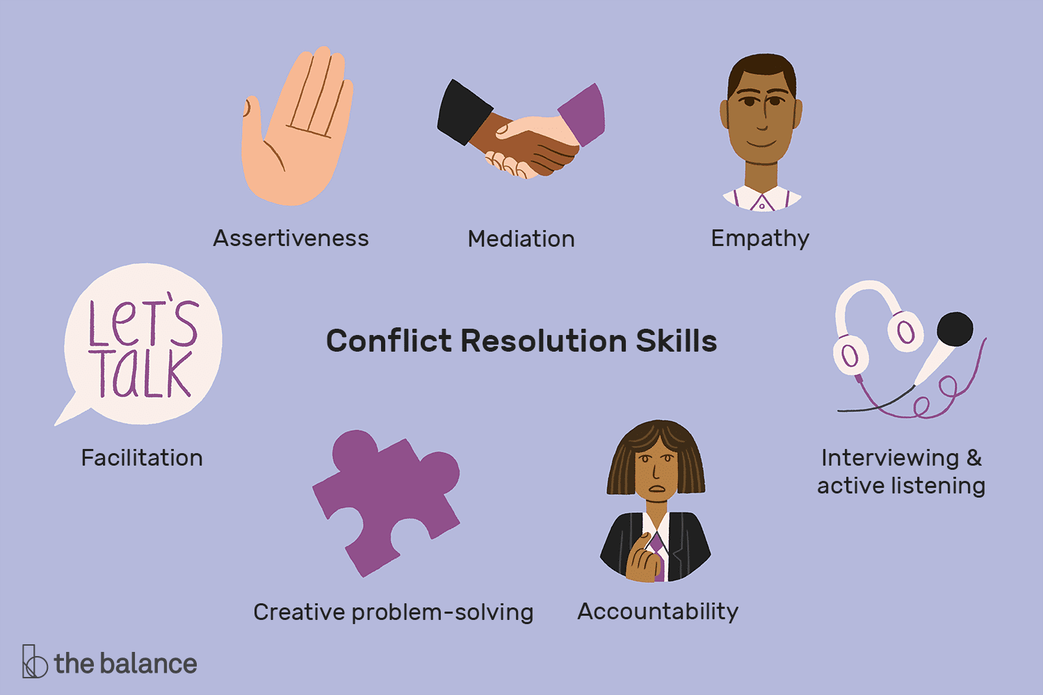 Conflict Resolution Definition Process Skills Examples