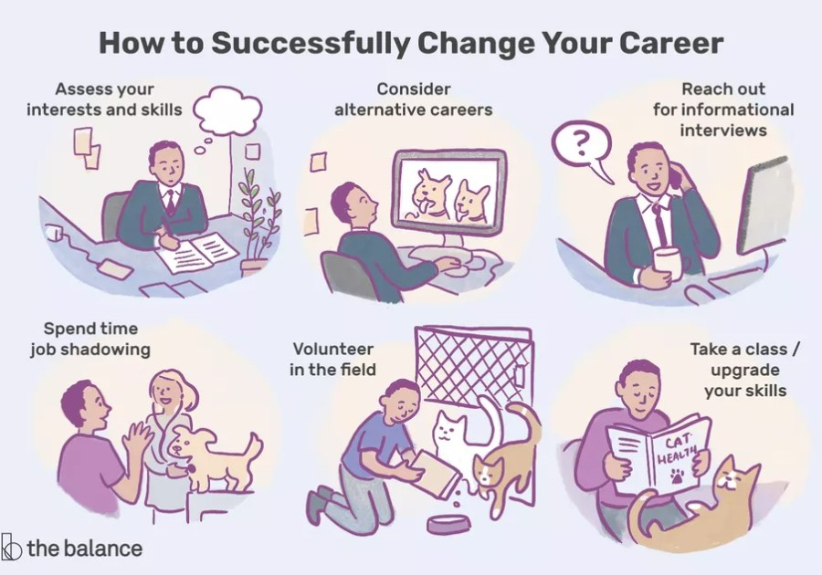 Changing Your Career - Part One