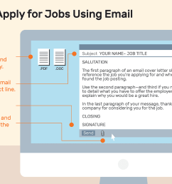 how to apply for jobs via email 2061595 final 5b87ff5646e0fb0050102a12 png [ 1500 x 1000 Pixel ]
