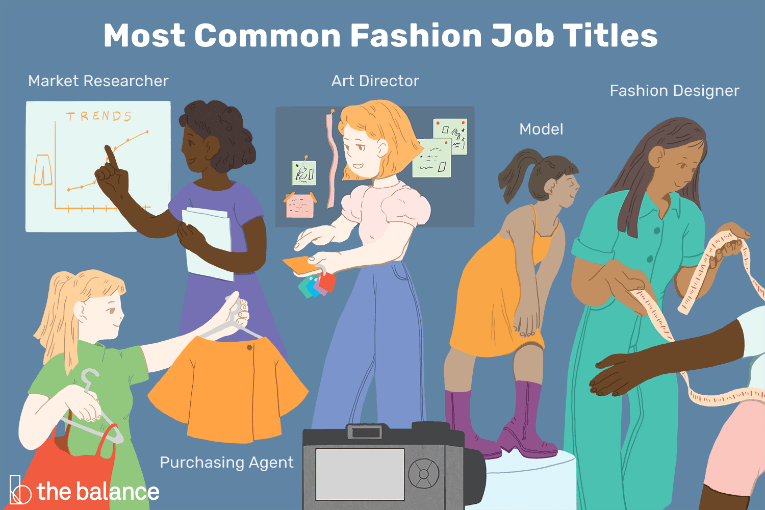 Titles Job Descriptions And Skills In The Fashion Industry