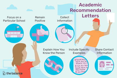 How to Write Reference Letters for Students and Recent Grads