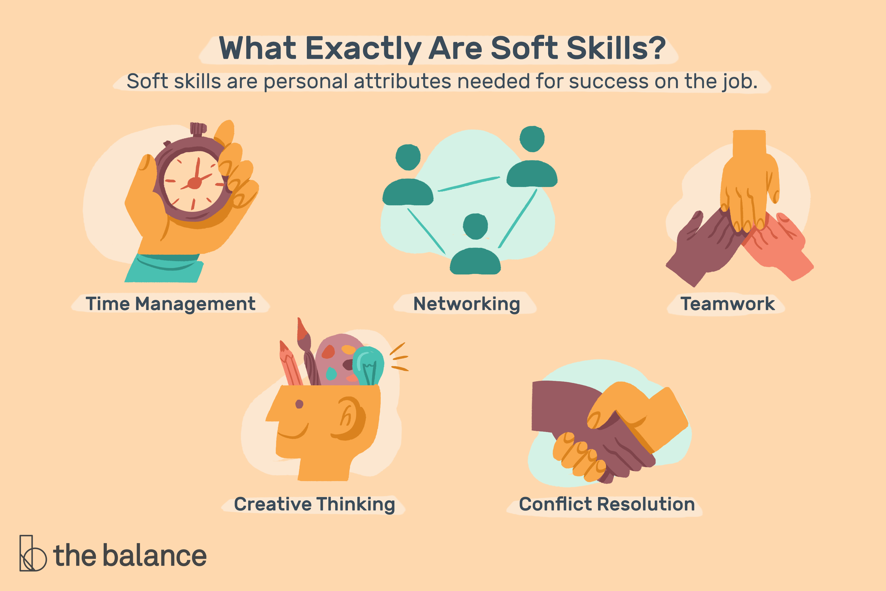 Soft Skills What Are They