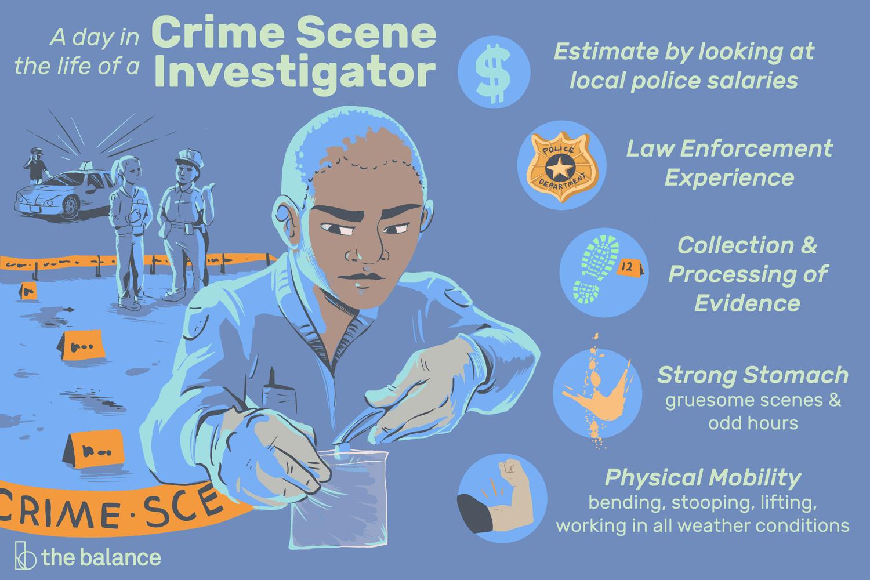 Crime Scene Investigator Job Description Salary Skills