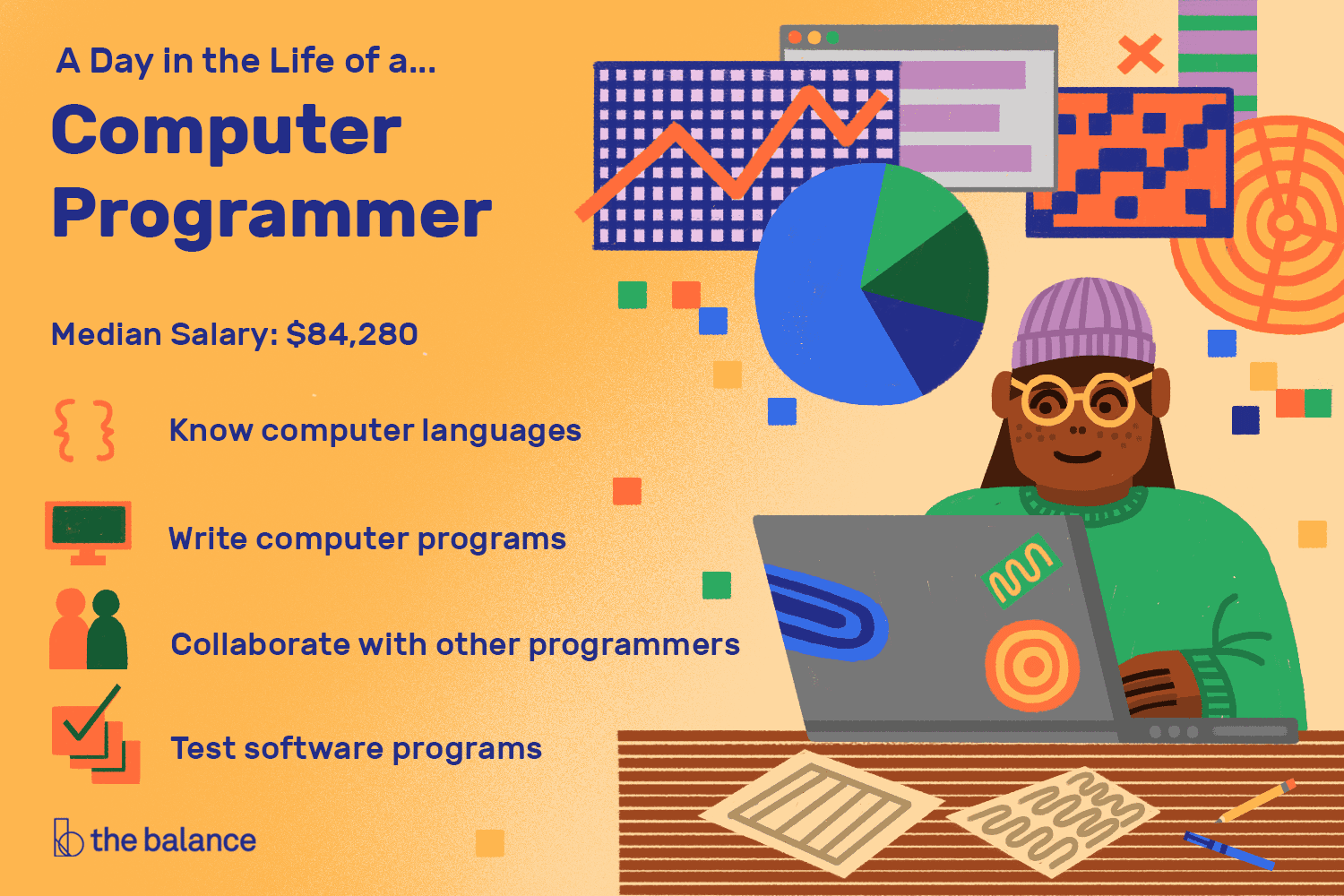 Computer Programmer Job Description Salary Skills Amp More