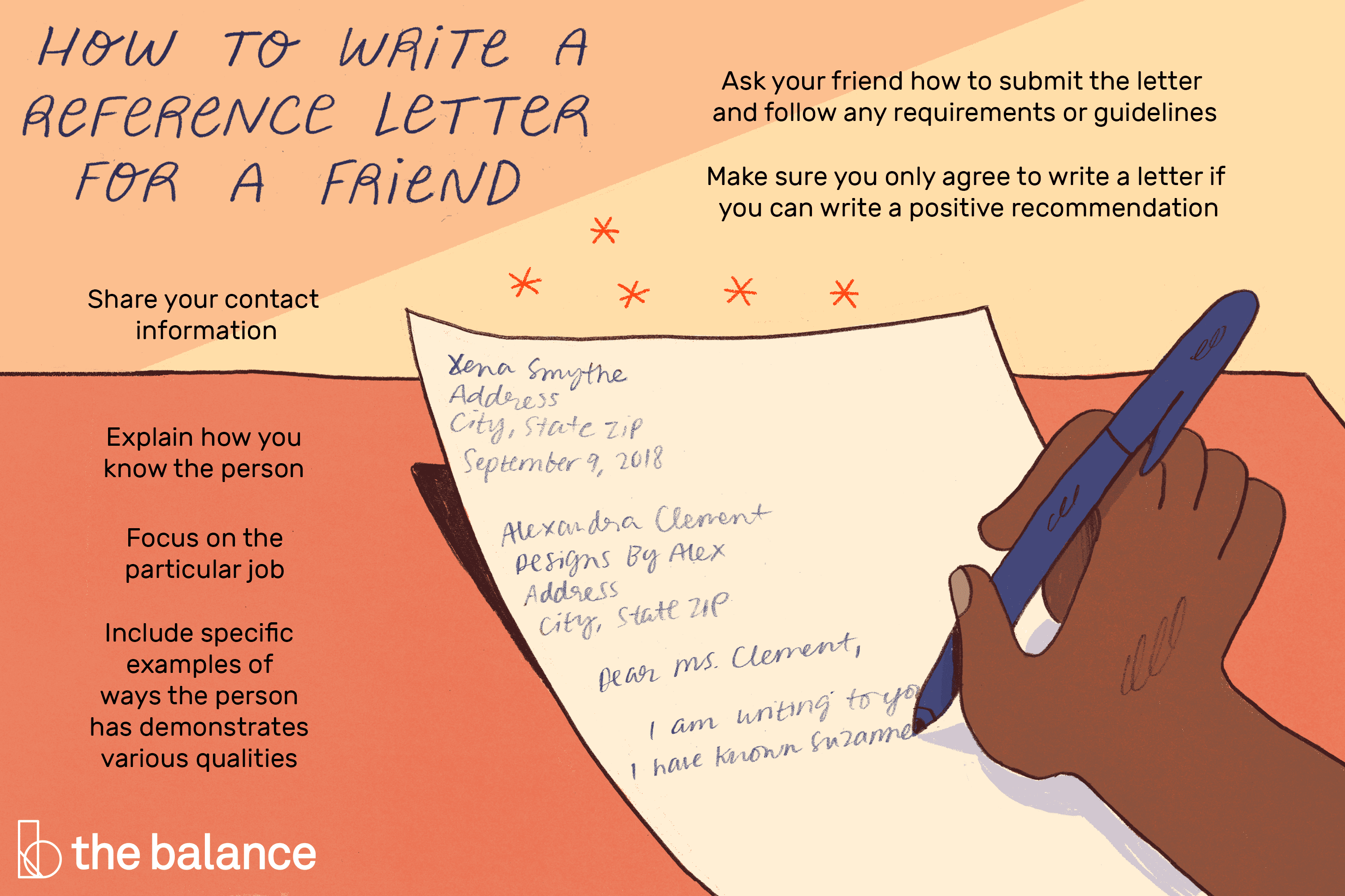 How-To-Write-A-Reference-Letter -For-A-Friend-2062922-Final-5Ba500Aa4Cedfd00252F0799.png