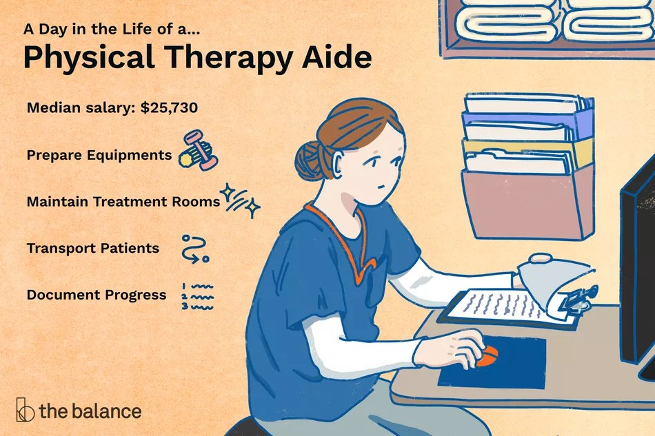 "Image shows a woman in scrubs sitting at a desk going through medical files. Text reads: ""A day in the life of a physical therapy aide: prepare equipments, maintain treatment rooms, transport patients, document progress, median salary: $25,730"""