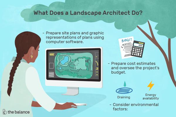 landscape architect job description
