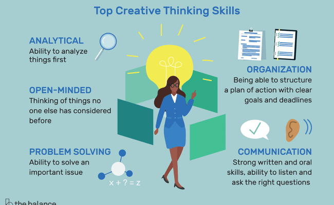 Creative Thinking Definition Skills And Examples