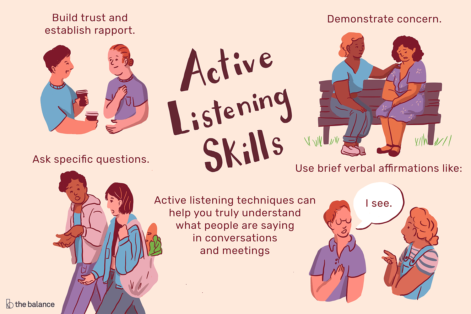 Important Active Listening Skills And Techniques