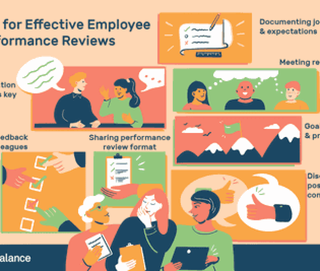 Job Performance Evaluation Form Sample, 10 Key Tips For Effective Employee Performance Reviews, Job Performance Evaluation Form Sample