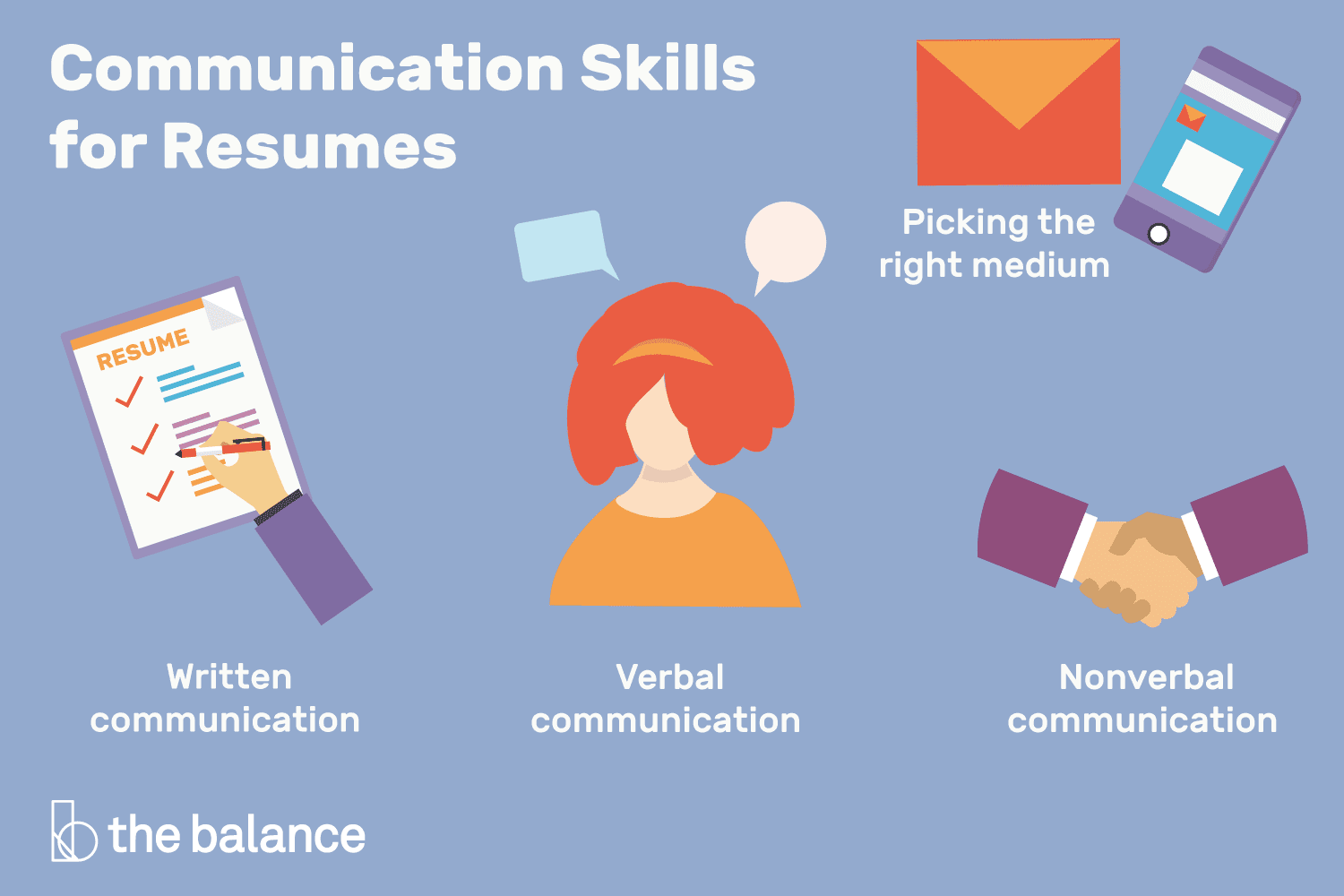 Strengths Of Verbal Communication Five Advantages Of