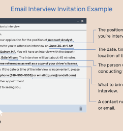 what an email invitation to an interview should include [ 1500 x 1000 Pixel ]