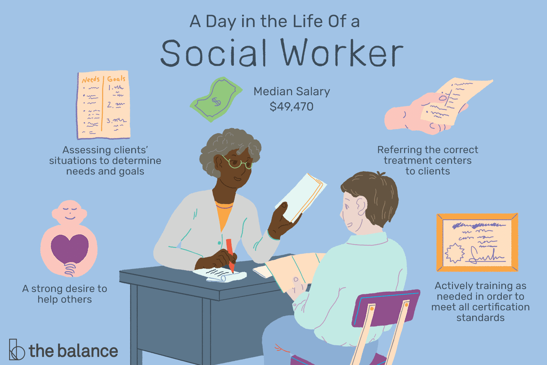 Social Worker Job Description Salaries Skills Amp More