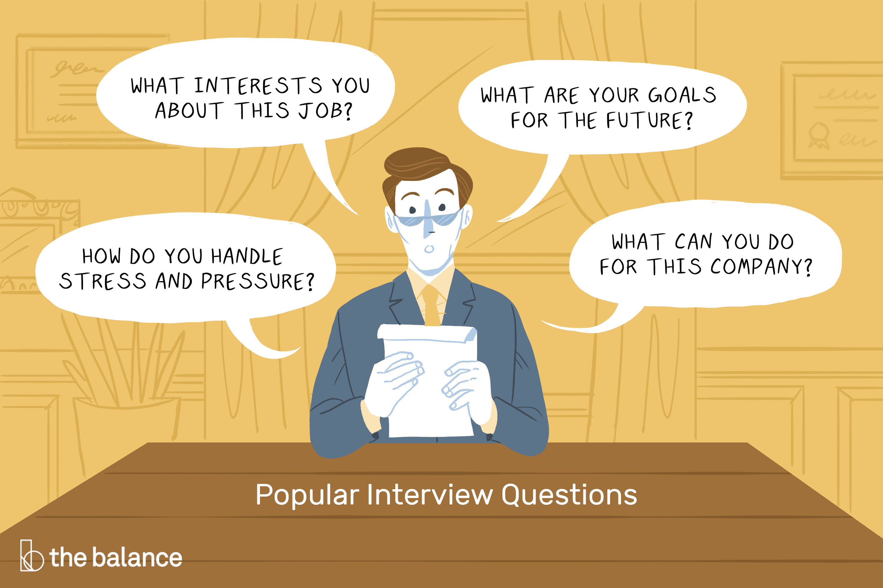 Top 50 Popular Job Interview Questions