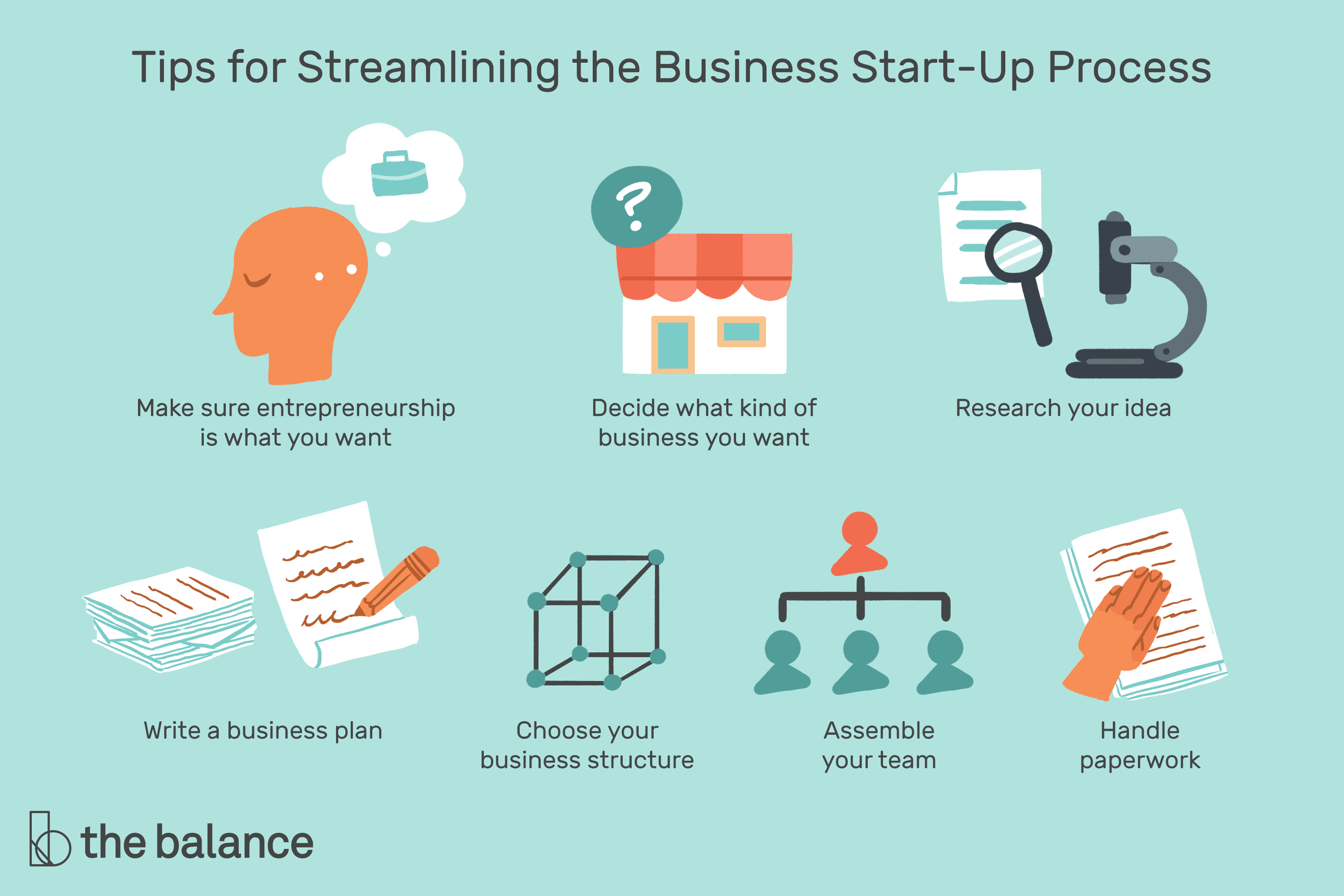 7 Steps To Starting Your Own Business Quickly