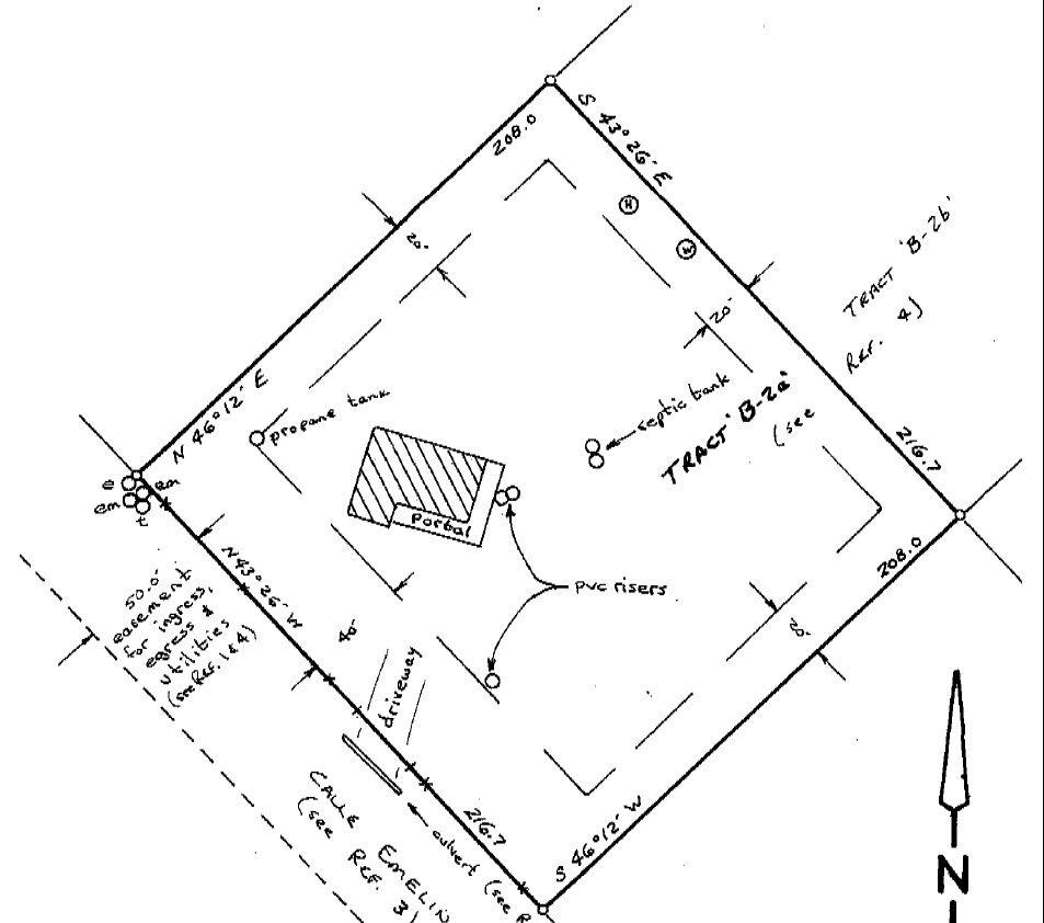 Improvement Location Certificates in Real Estate