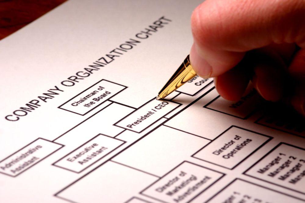 medium resolution of busines writing diagram