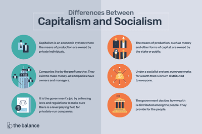 the differences between capitalism