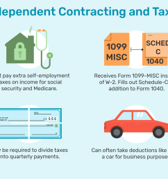 independent contracting and taxes illustration [ 1500 x 1000 Pixel ]