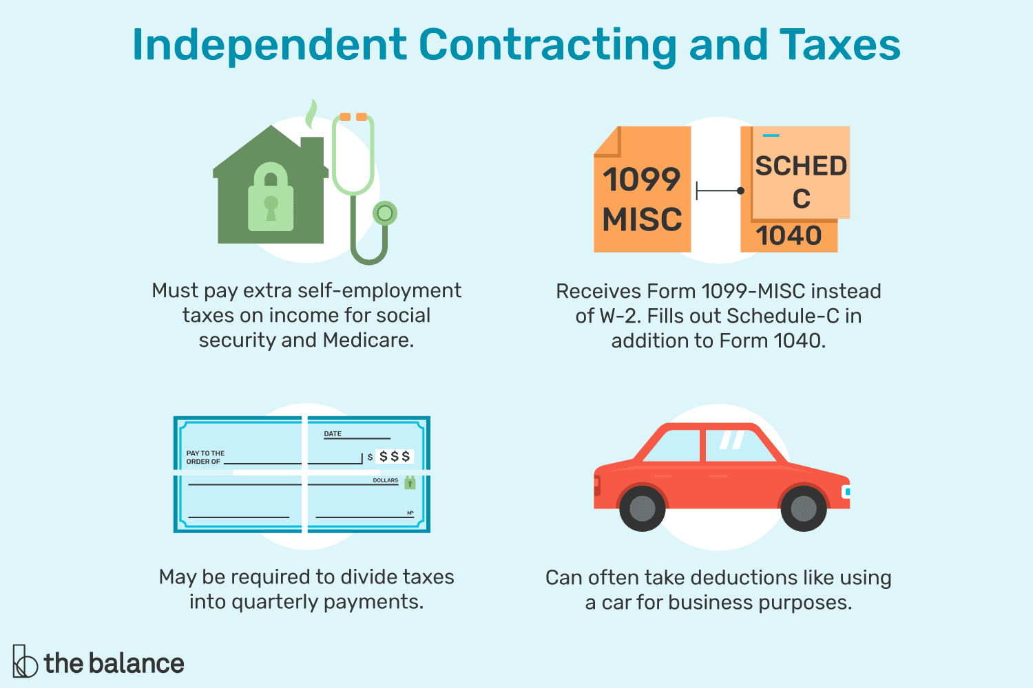 hight resolution of independent contracting and taxes illustration