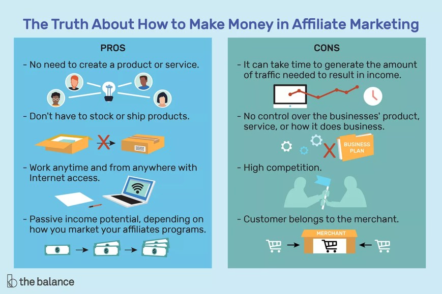 MONEY WITH AFFILIATE MARKETING