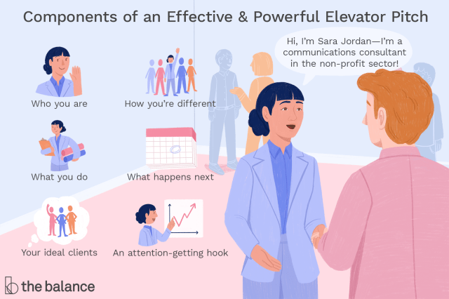 How to Write a Powerful Elevator Pitch