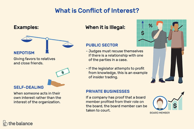 ano ang venn diagram tagalog of exterior house parts names what is a conflict interest give me some examples