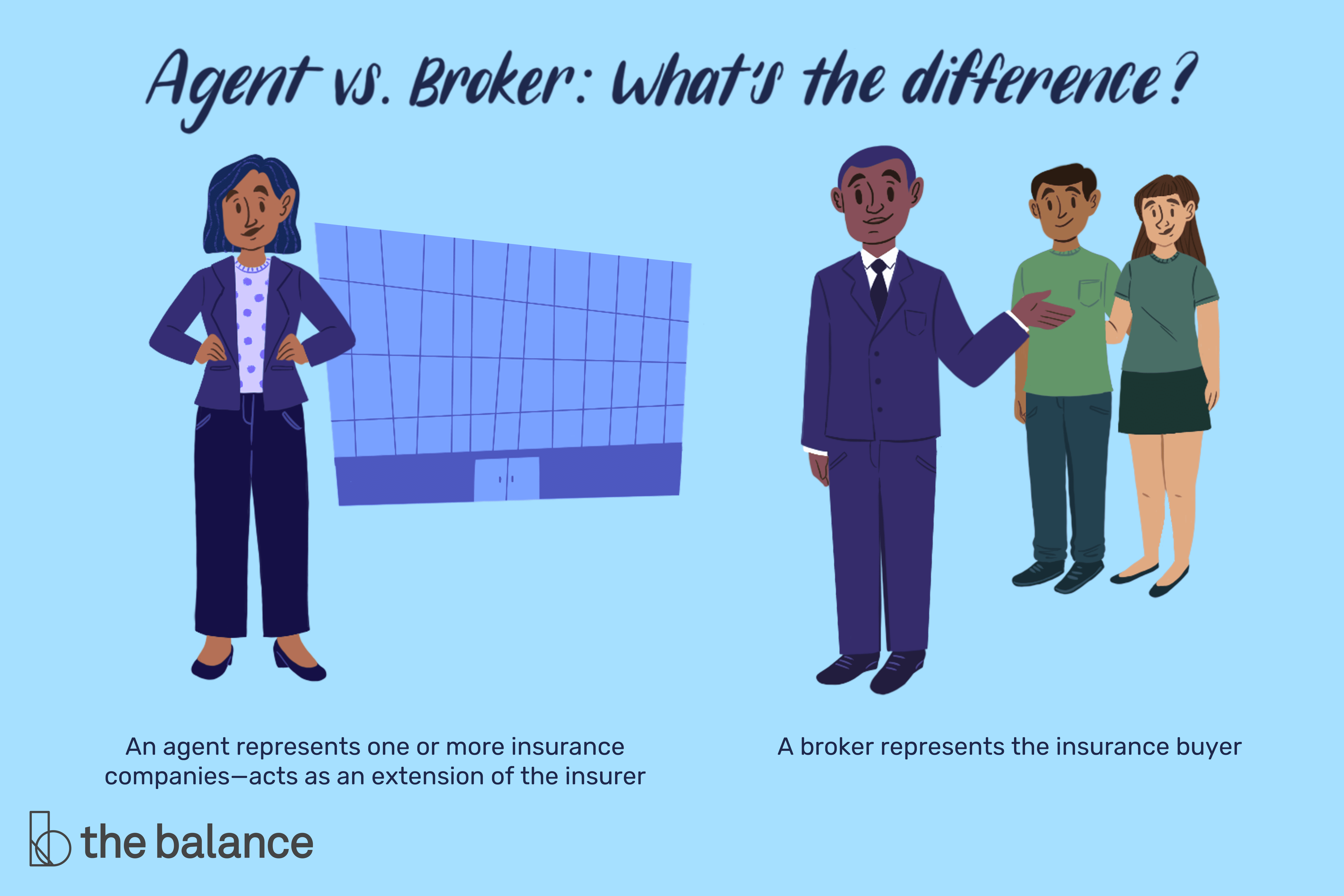To get a good grasp on such a contract, peruse this collection of free sample documents to download and print out. Insurance Agents Versus Brokers How They Make Money