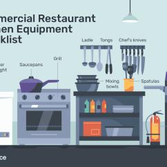 Used Kitchen Equipment Miami Undermount Sinks Stainless Steel Commercial Restaurant Checklist