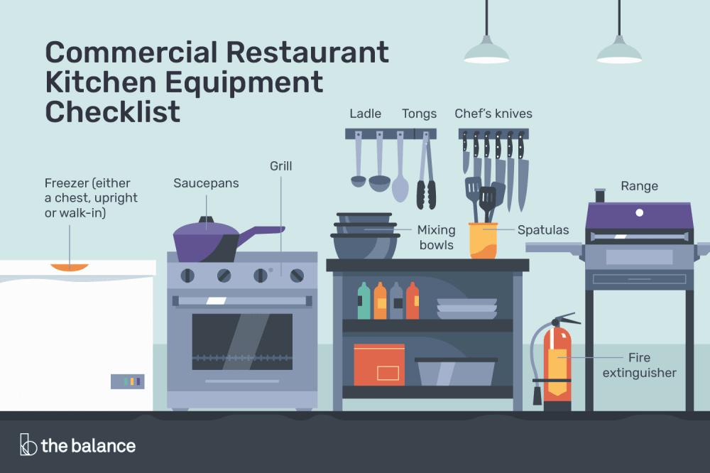 medium resolution of commercial kitchen equipment checklist 2888867 v7 5ba4fe764cedfd0050db4afa png
