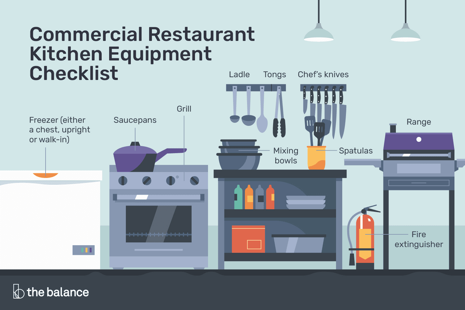 hight resolution of commercial kitchen equipment checklist 2888867 v7 5ba4fe764cedfd0050db4afa png