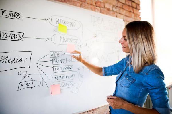 Create Successful Affiliate Marketing Program