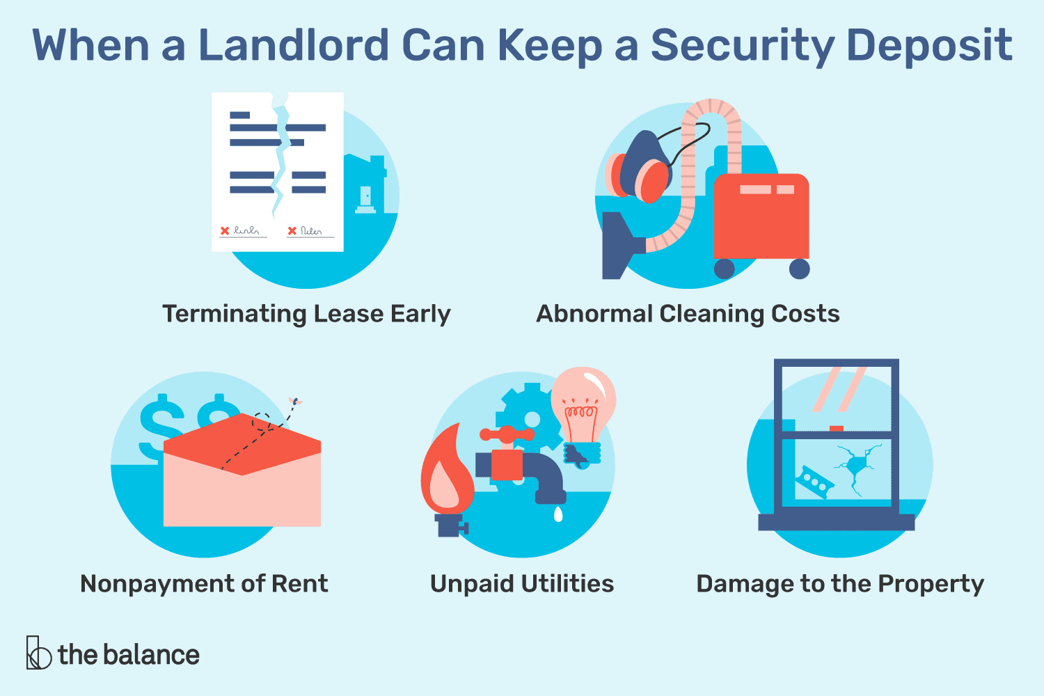5 Reasons Not to Return a Tenant39s Security Deposit